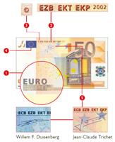 Design elements on euro banknotes