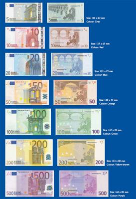 Euro banknote specifications