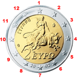 Mintmark positions on Greek coins