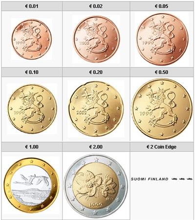 Obverse of Finland Complete Year Set 2000