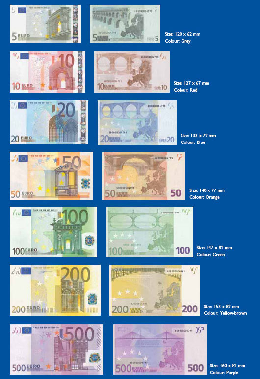 Euro Banknotes Designs