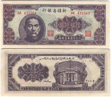Which are the most devalued currencies? Articles-china-currency-SIZE229x200