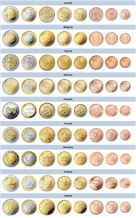 Obverse of  Eurozone Package Complete Euro Sets