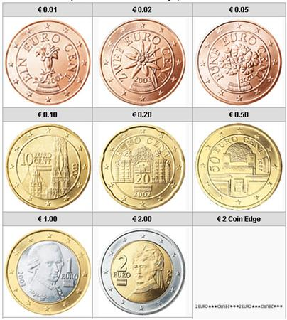 Obverse of Austria Complete Year Set 2002
