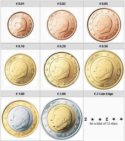 Obverse of Belgium Complete Year Set 2004