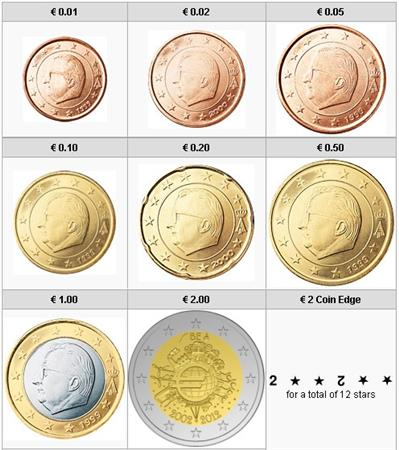 Obverse of Belgium Complete Year Set - TYE 2012