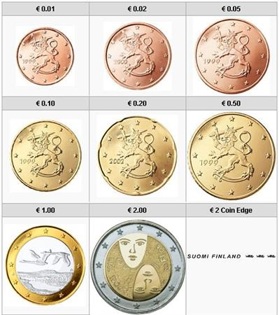Obverse of Finland Complete Year Set - Equal suffrage 2006