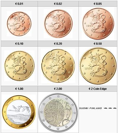 Obverse of Finland Complete Year Set - Currency Decree 2010