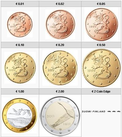 Obverse of Finland Complete Year Set - Bank of Finland 2011
