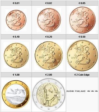Obverse of Finland Complete Year Set - Schjerfbeck 2012