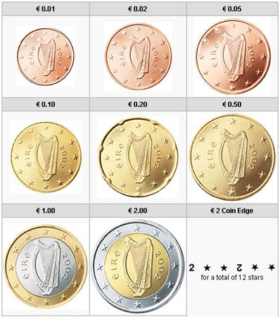 Obverse of Ireland Complete Year Set 2014
