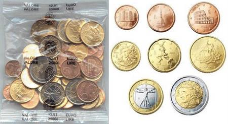 Obverse of Italy Starter Kit 2002