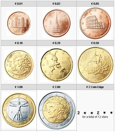 Obverse of Italy Complete Year Set 2007