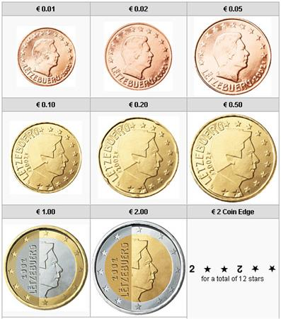 Obverse of Luxembourg Complete Year Set 2003