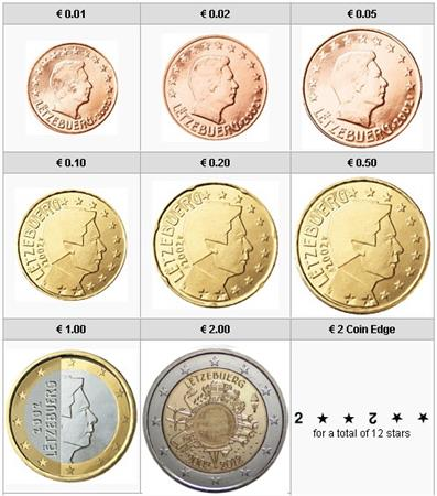 Obverse of Luxembourg Complete Year Set - 10 years of euro 2012