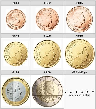 Obverse of Luxembourg Complete Year Set - Independence 2014