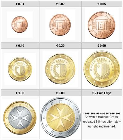 Obverse of Malta Complete Year Set 2008