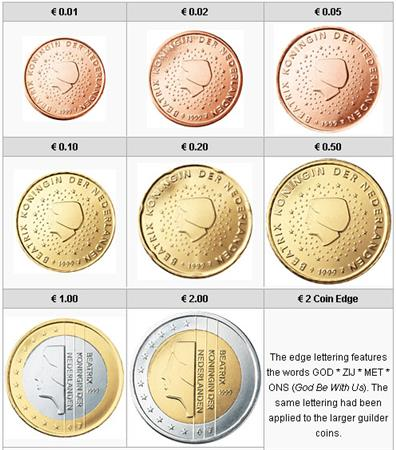 Obverse of Netherlands Complete Year Set 2002