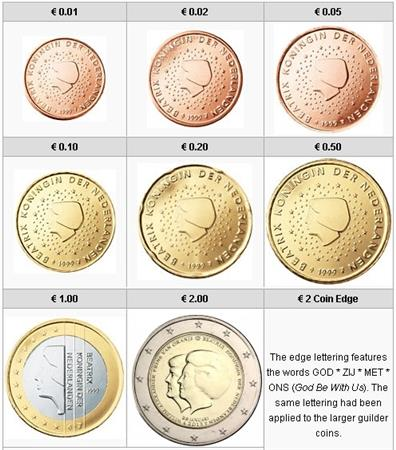 Obverse of Netherlands Complete Year Set - Abdication 2013