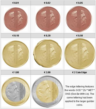 Obverse of Netherlands Complete Year Set 2016