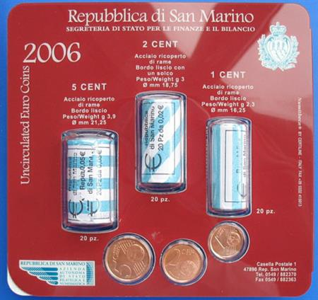 Obverse of San Marino Official Mini Kit 2006