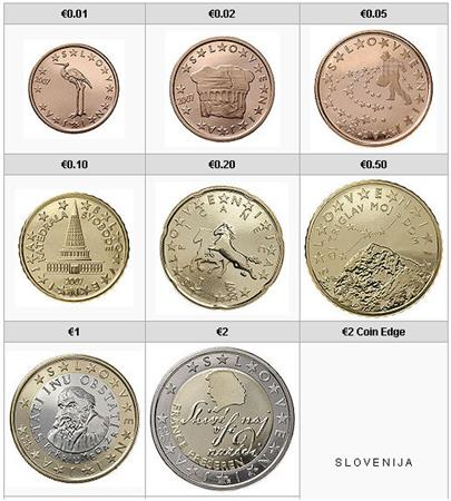 Obverse of Slovenia Complete Year Set 2007