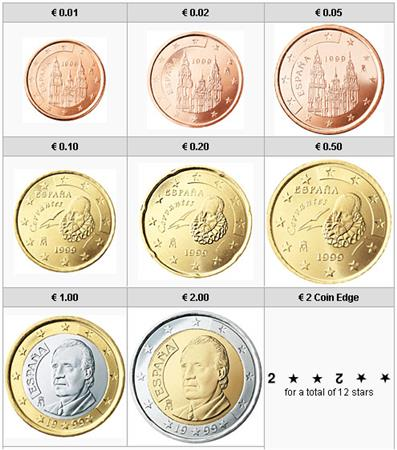 Obverse of Spain Complete Year Set 2008