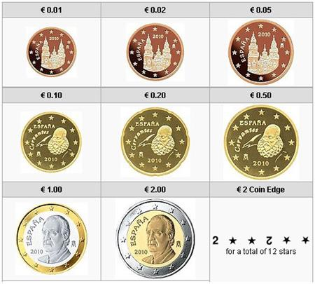 Obverse of Spain Complete Year Set 2010