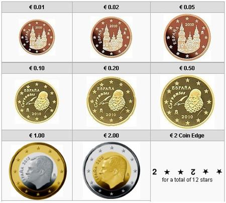 Obverse of Spain Complete Year Set 2016