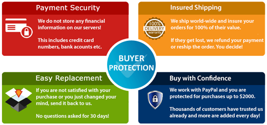 Safe payments, PayPal buyer protection, Insured shipping and Easy returns