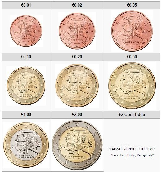 Obverse of Lithuania Complete Year Set 2015